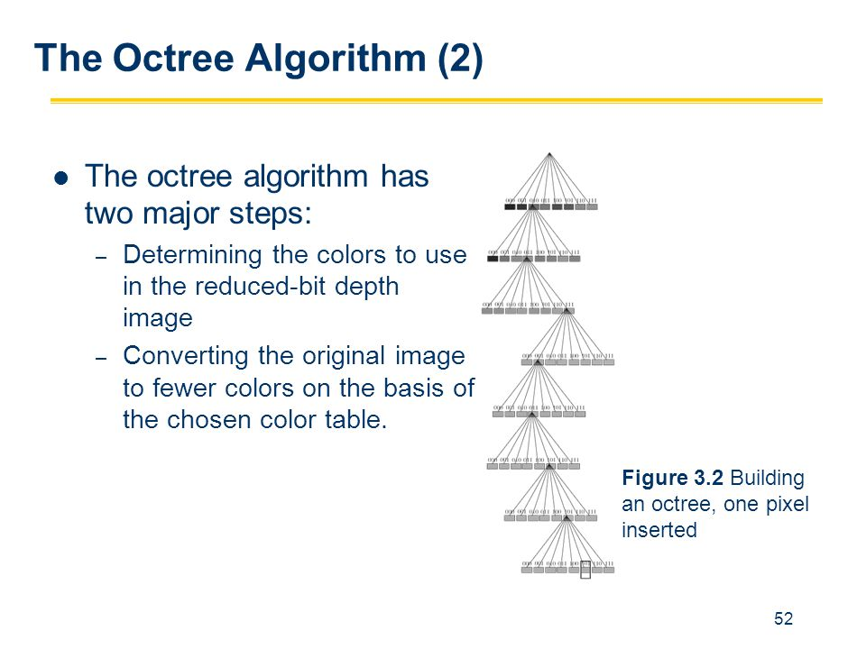 The Octree Algorithm (2)