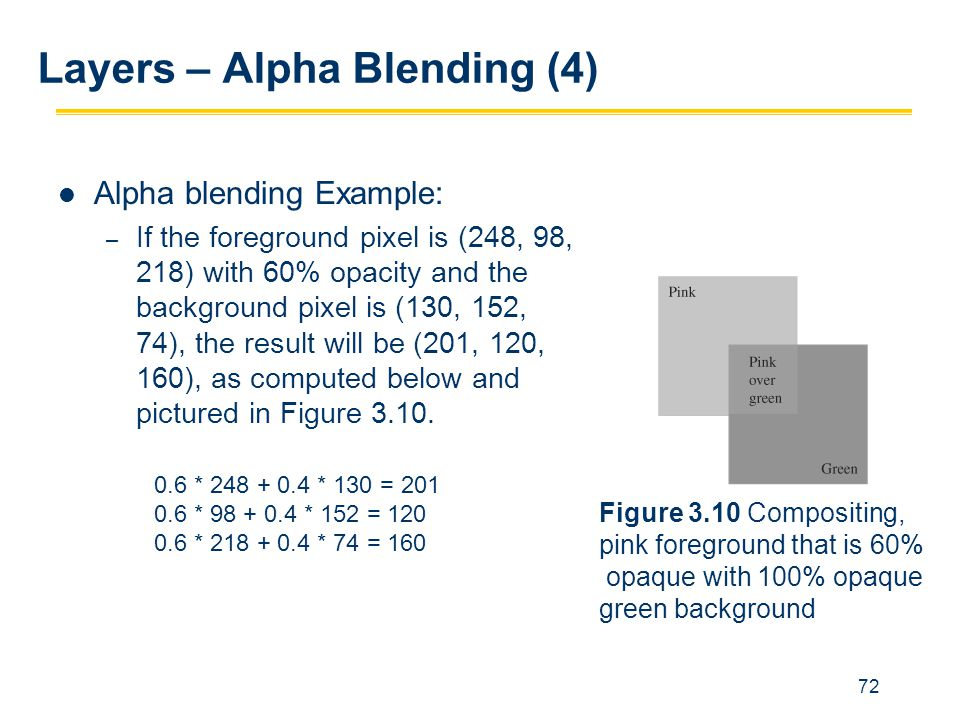 Layers – Alpha Blending (4)