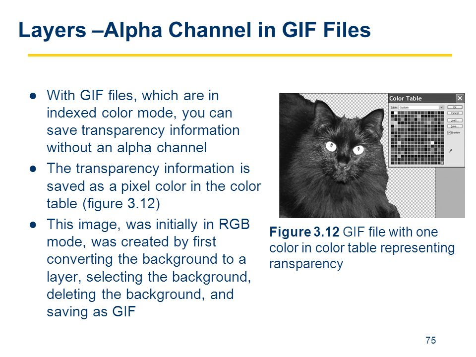 Layers –Alpha Channel in GIF Files