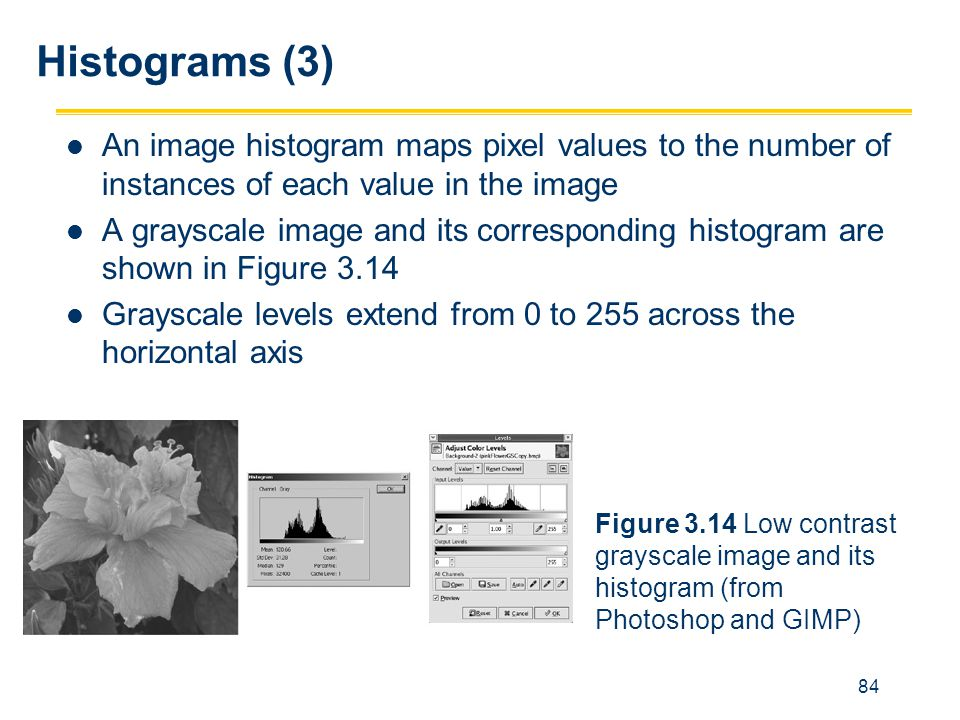 Histograms (3) An image histogram maps pixel values to the number of instances of each value in the image.