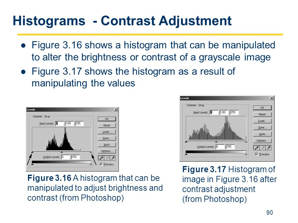 Histograms - Contrast Adjustment