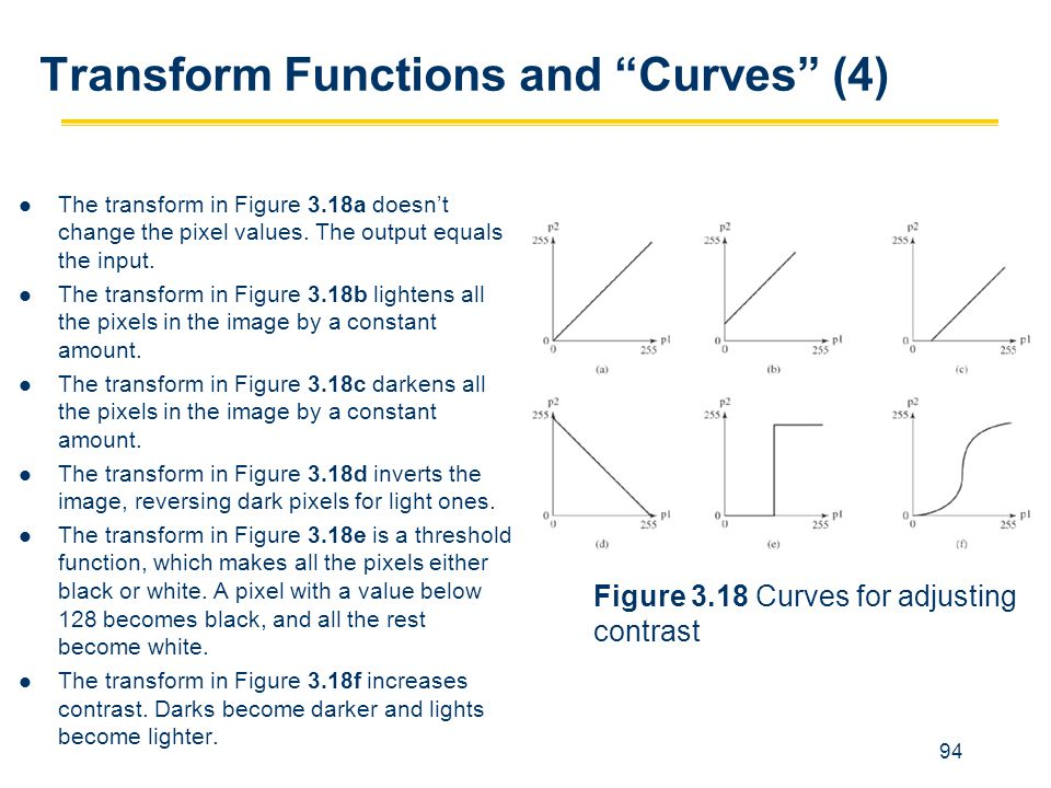 Transform Functions and Curves (4)
