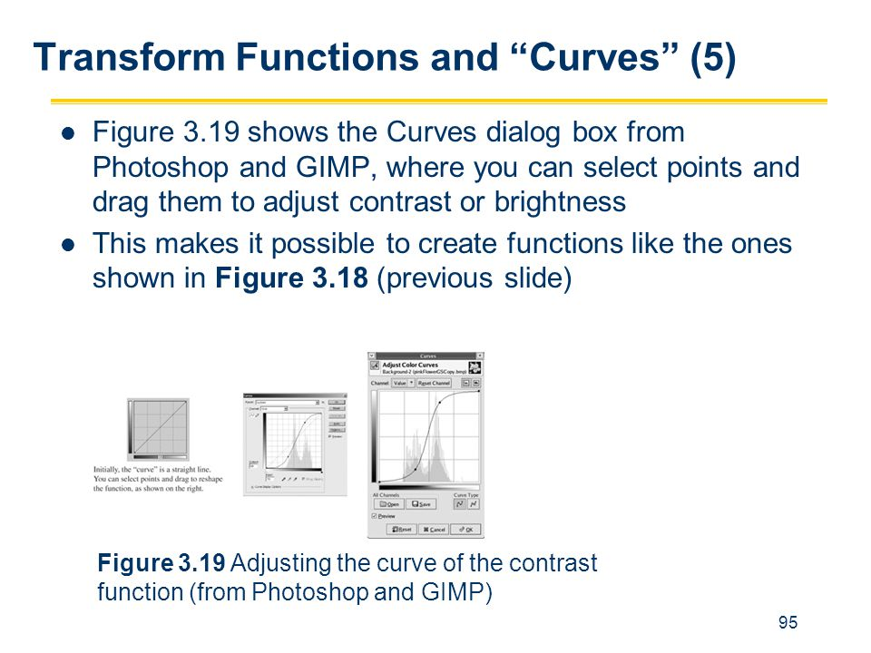 Transform Functions and Curves (5)