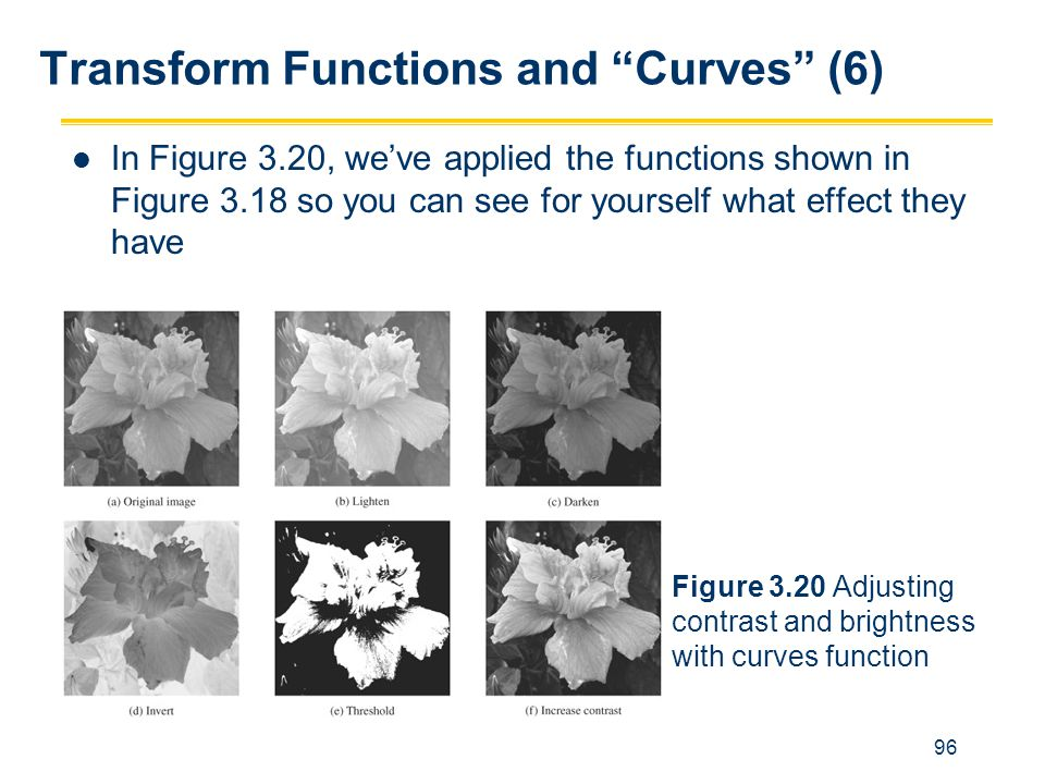 Transform Functions and Curves (6)