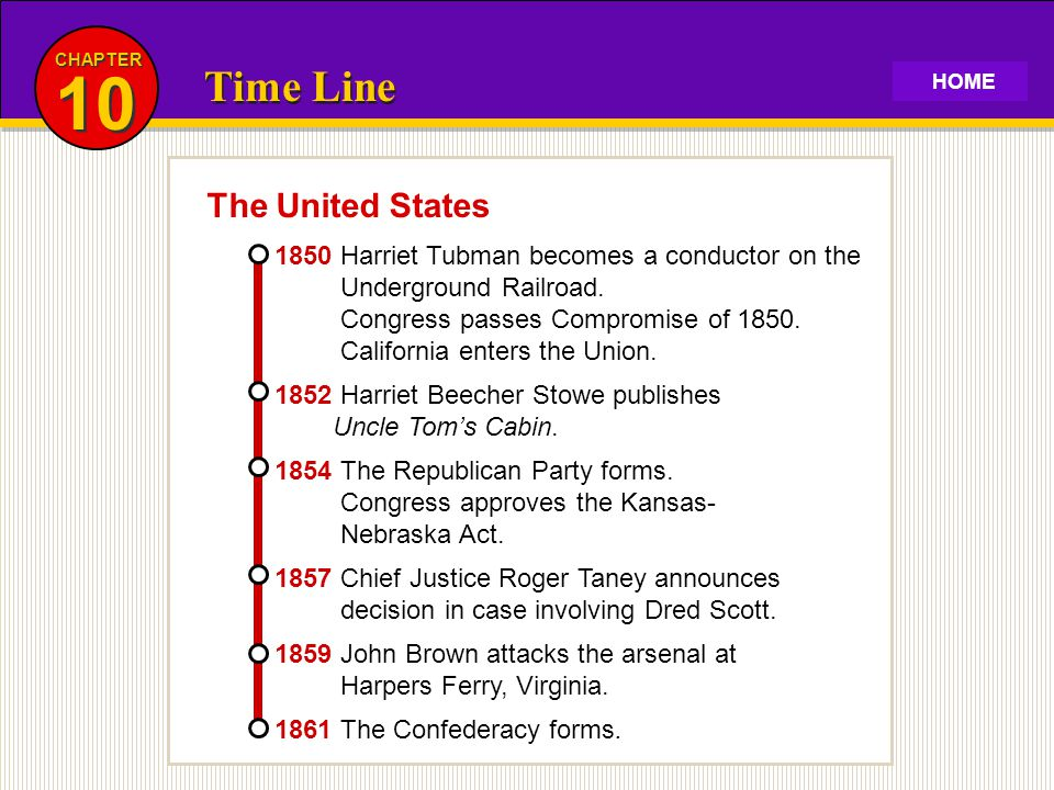 10 Time Line The United States