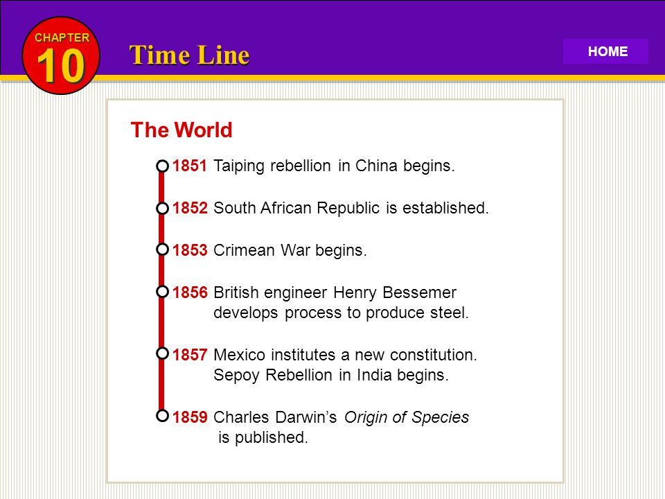 10 Time Line The World 1851 Taiping rebellion in China begins.