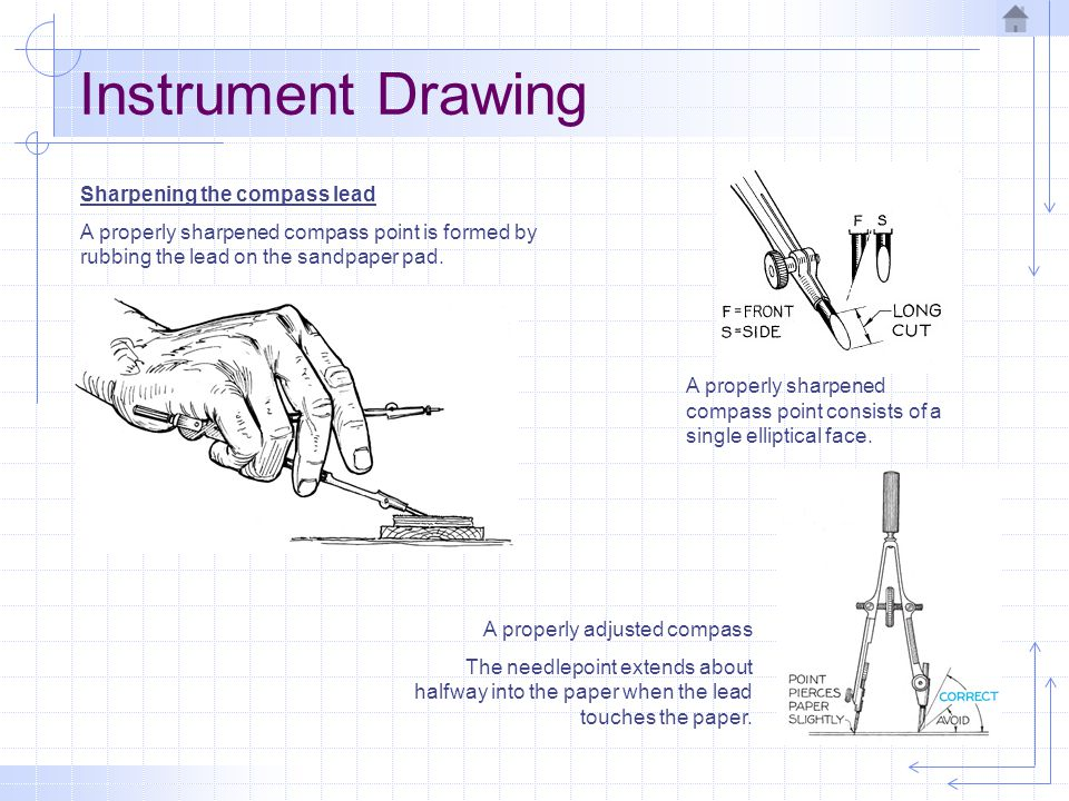 Instrument Drawing Sharpening the compass lead