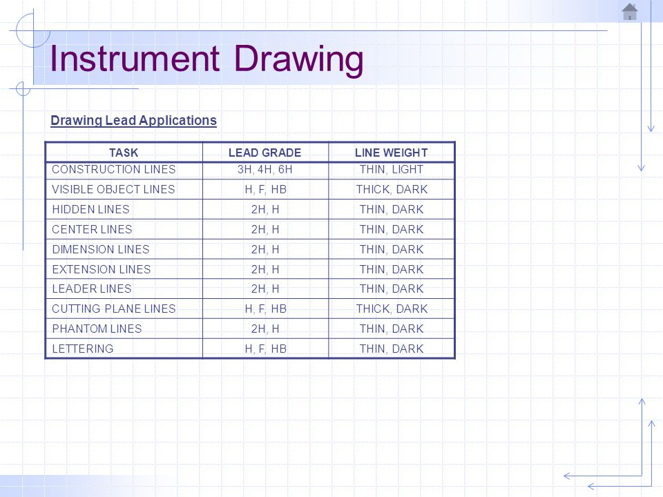 Instrument Drawing Drawing Lead Applications TASK LEAD GRADE