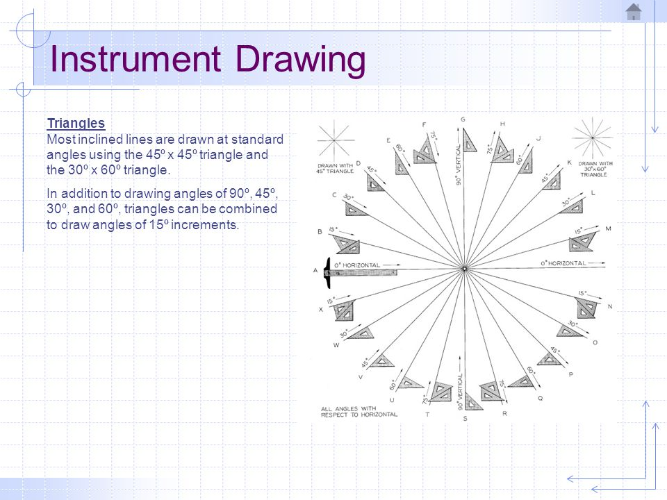 Instrument Drawing Triangles