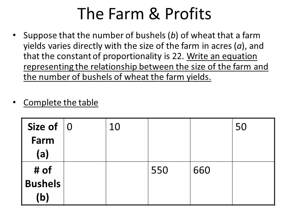 The Farm & Profits Size of Farm (a) 10 50 # of Bushels (b) 550 660