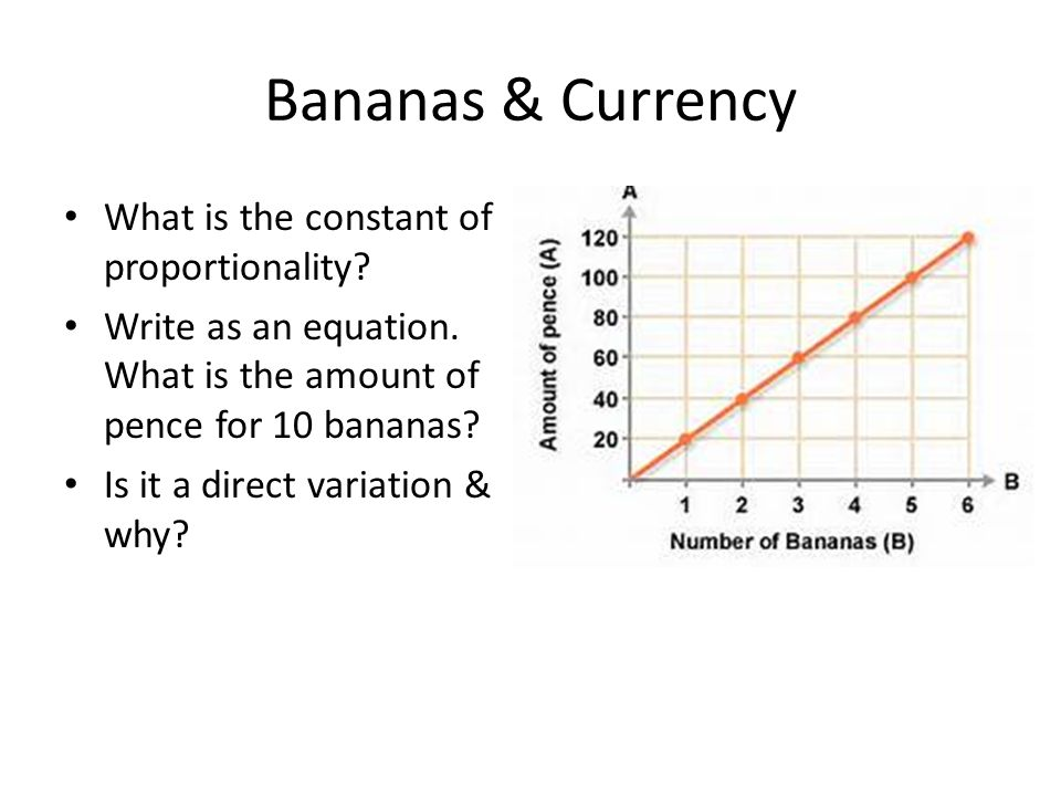 Bananas & Currency What is the constant of proportionality