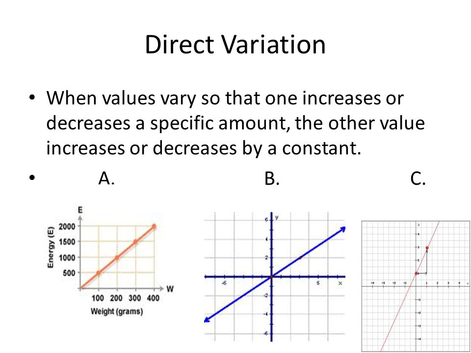 Direct Variation When values vary so that one increases or decreases a specific amount, the other value increases or decreases by a constant.