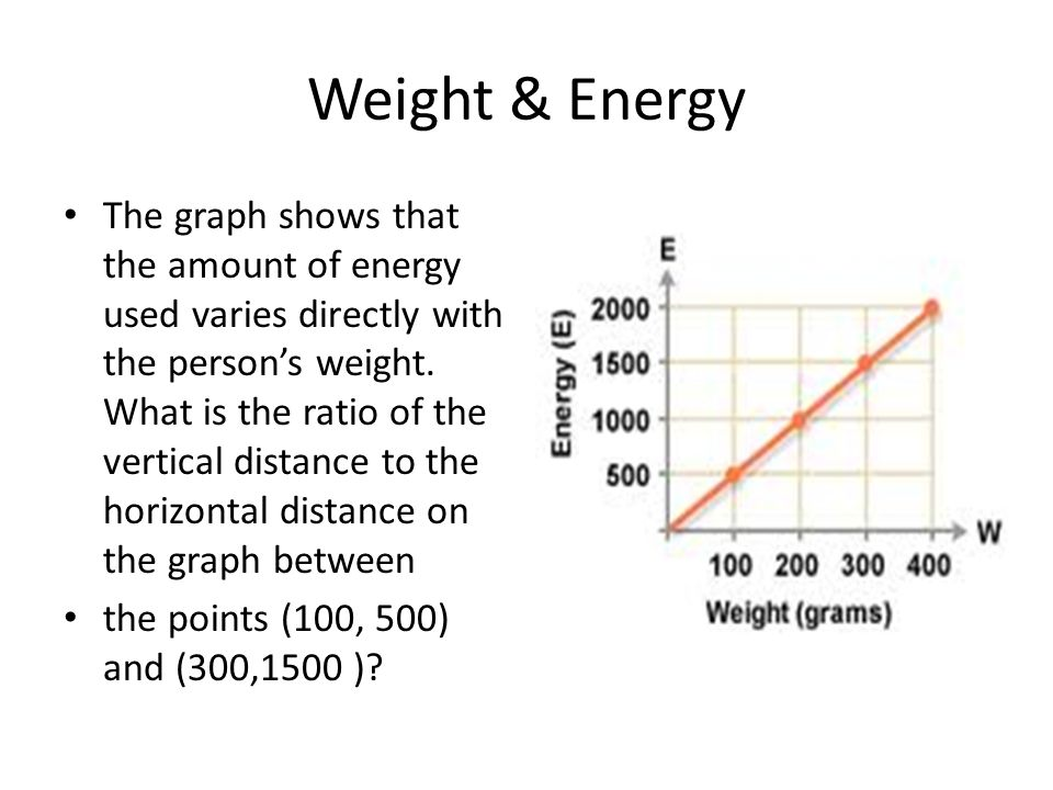 Weight & Energy