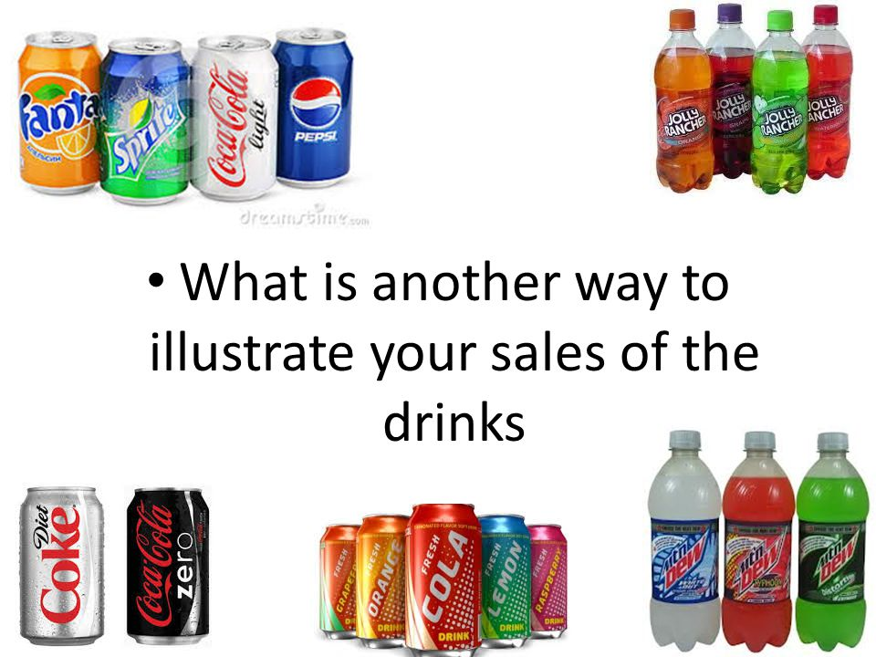 What is another way to illustrate your sales of the drinks