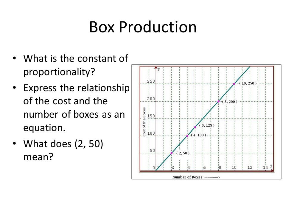 Box Production What is the constant of proportionality