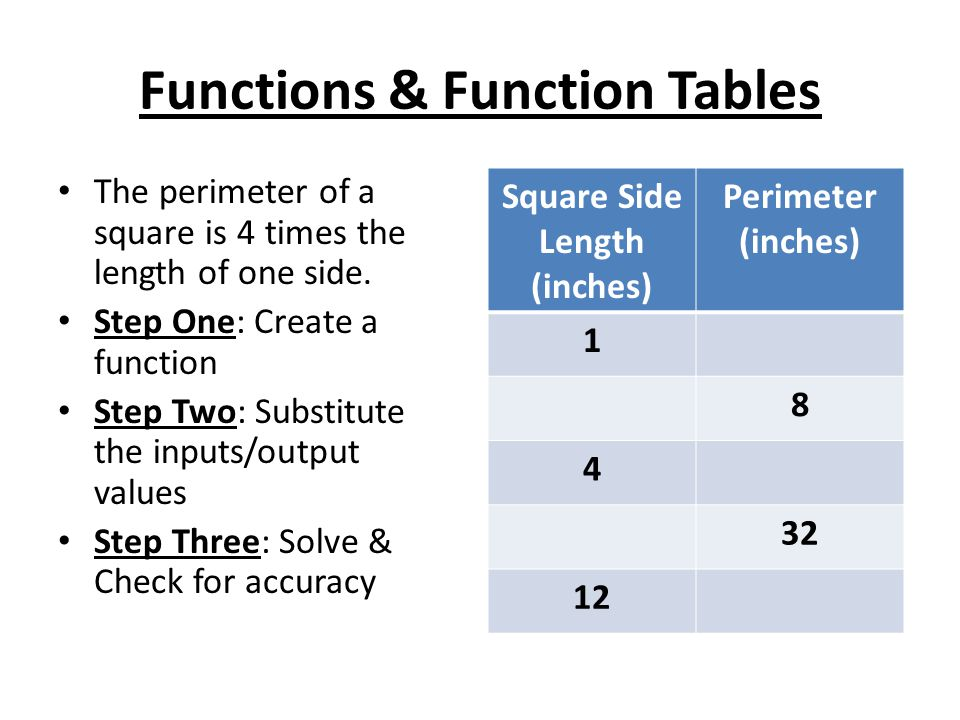 Functions & Function Tables