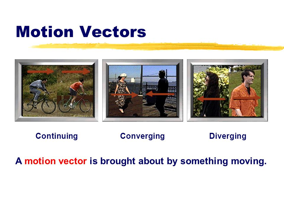 Motion Vectors A motion vector is brought about by something moving.