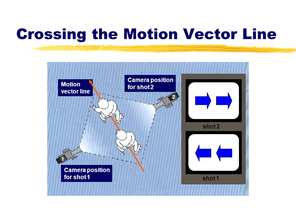 Crossing the Motion Vector Line