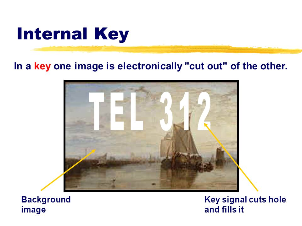 Internal Key In a key one image is electronically cut out of the other. TEL 312. Background image.