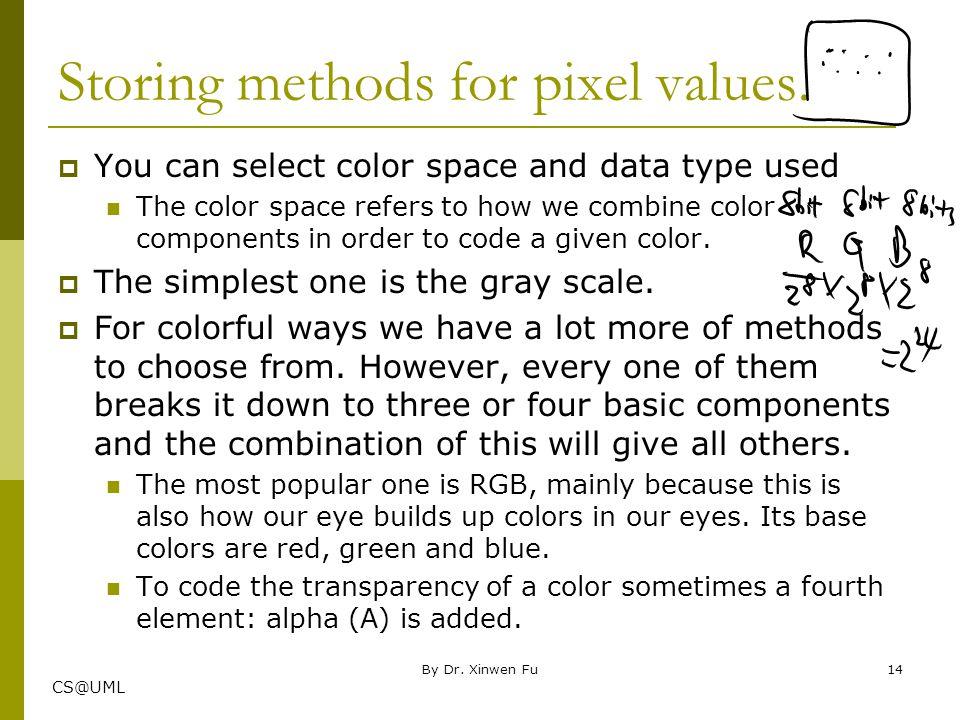 Storing methods for pixel values.