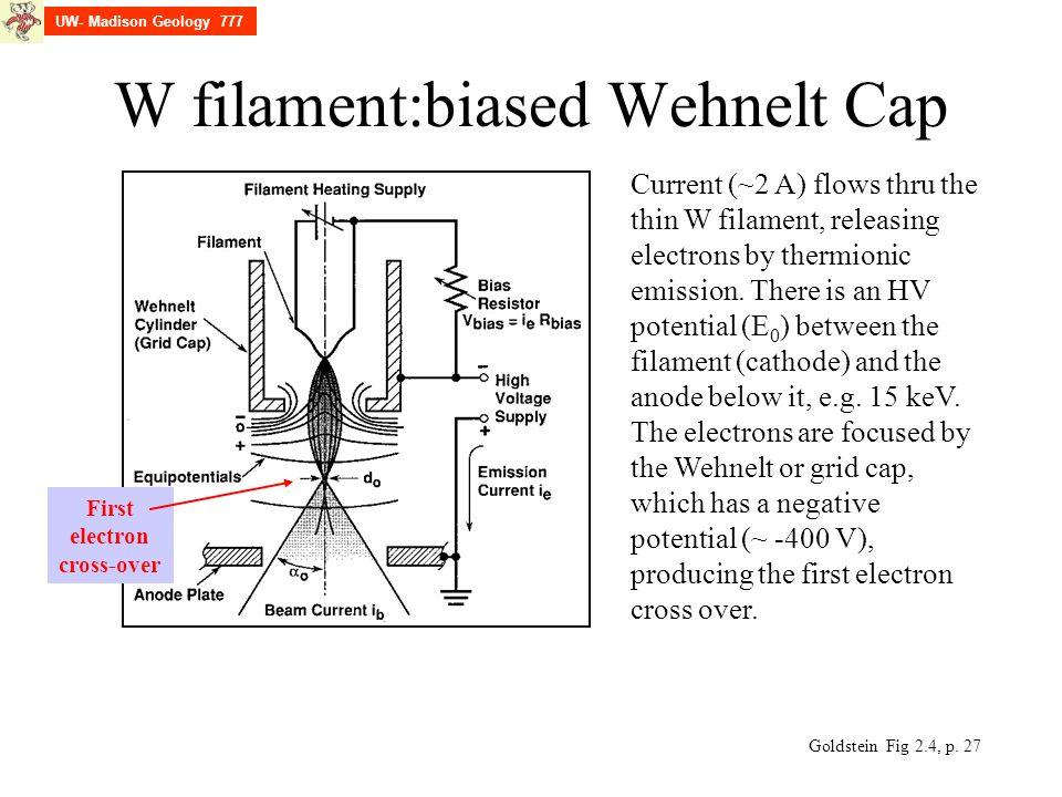 W filament:biased Wehnelt Cap