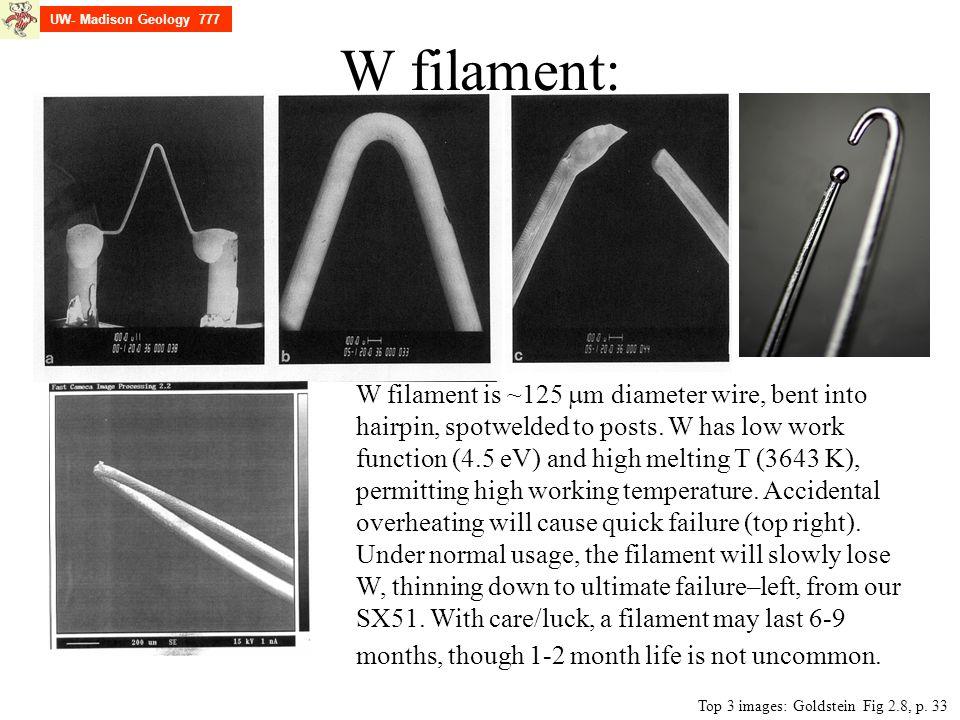 UW- Madison Geology 777 W filament: