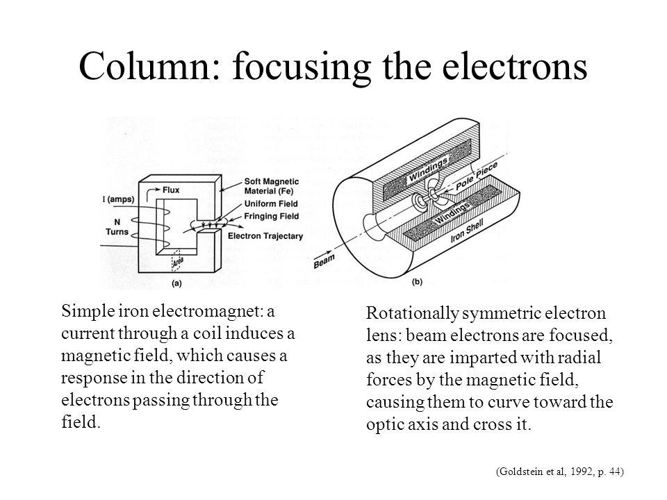 Column: focusing the electrons