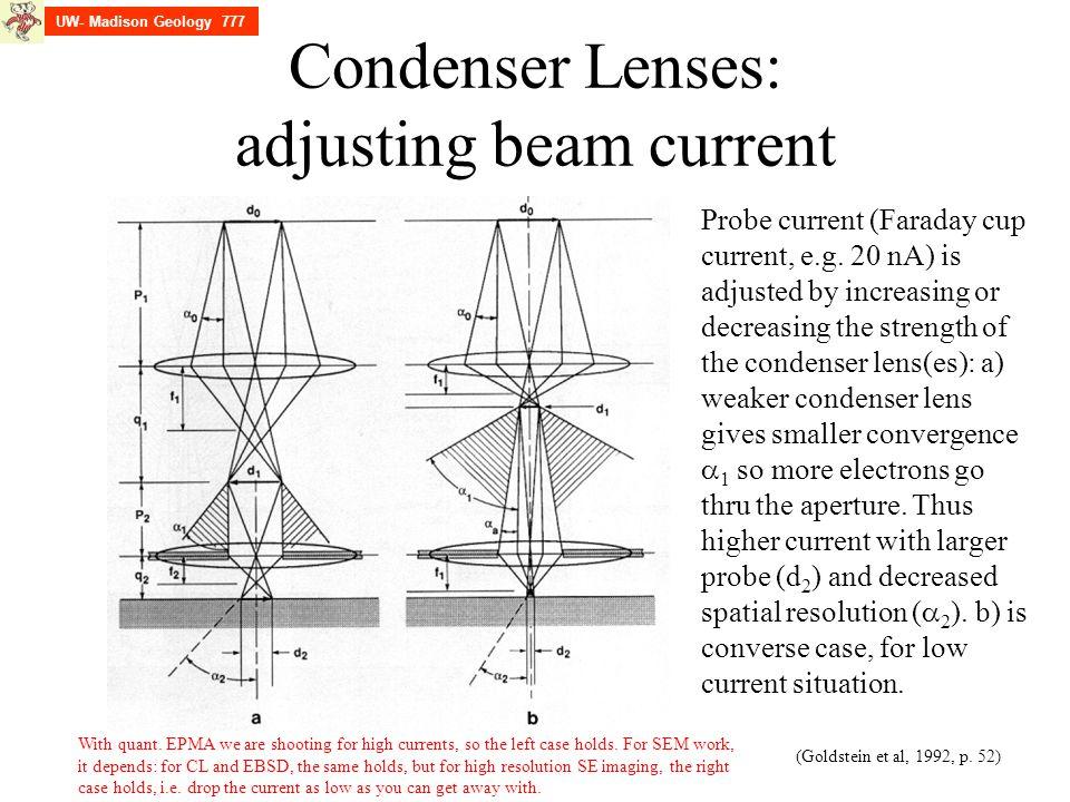 Condenser Lenses: adjusting beam current