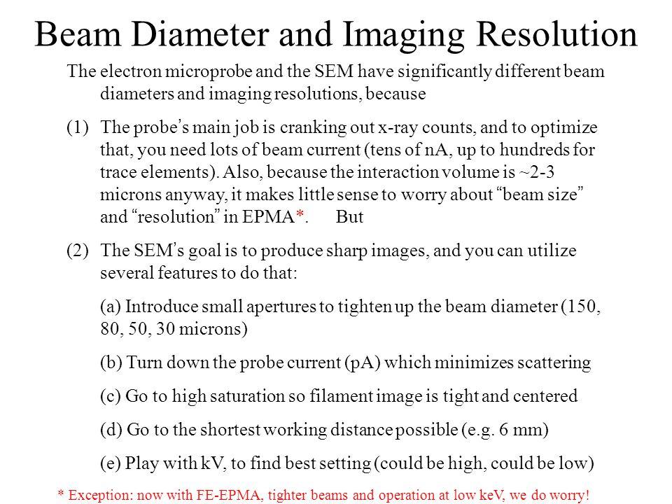 Beam Diameter and Imaging Resolution