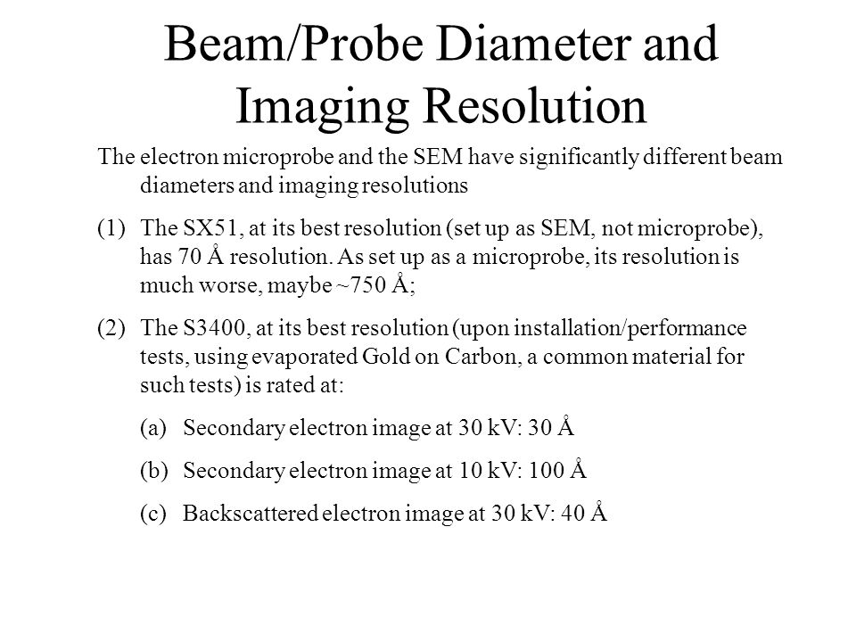 Beam/Probe Diameter and Imaging Resolution