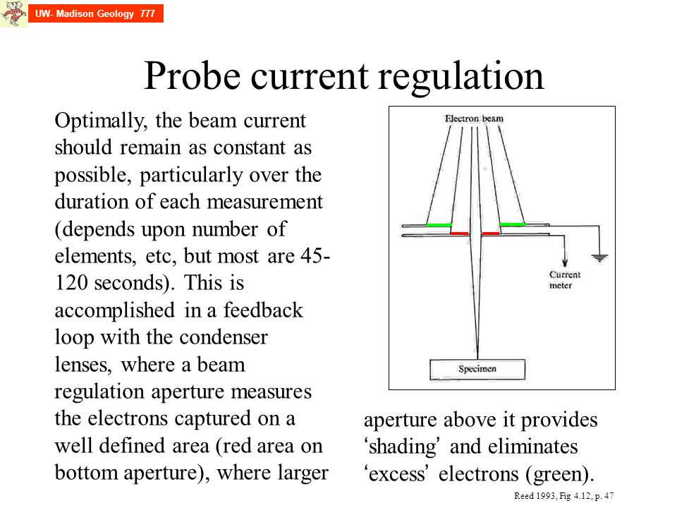 Probe current regulation