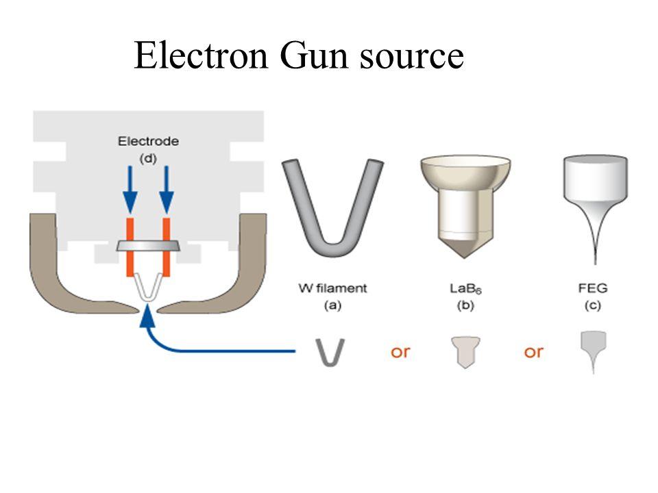 Electron Gun source