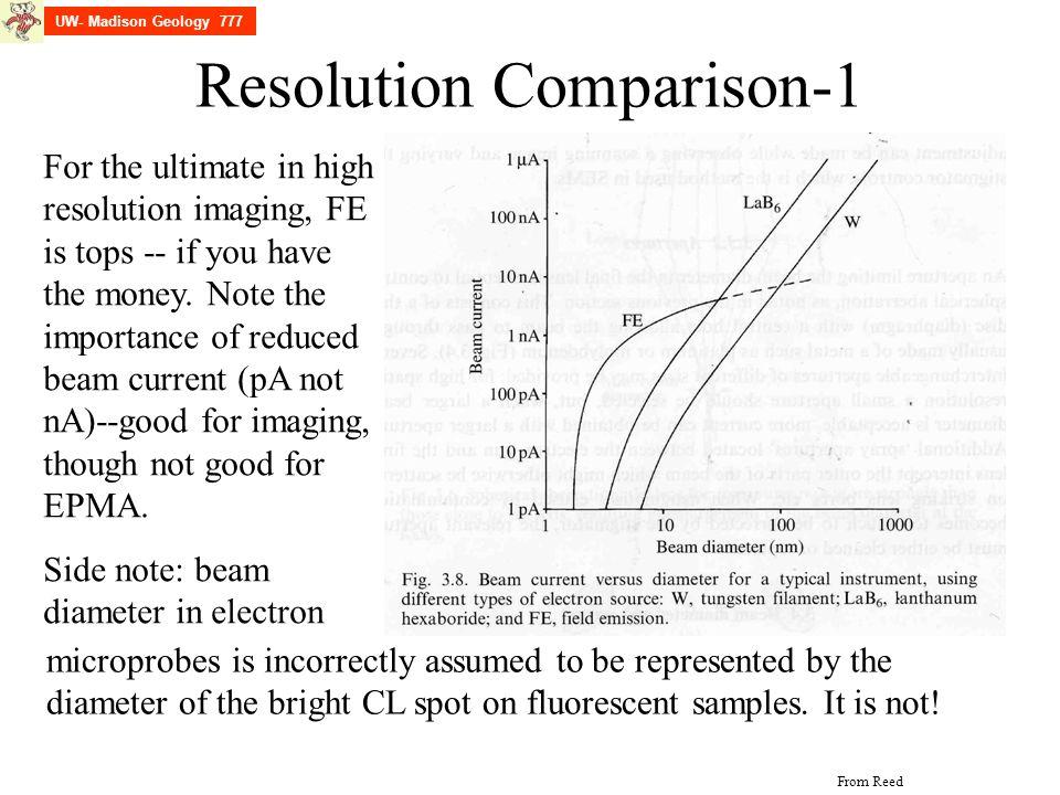 Resolution Comparison-1