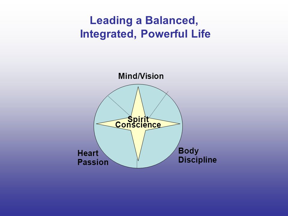 Leading a Balanced, Integrated, Powerful Life