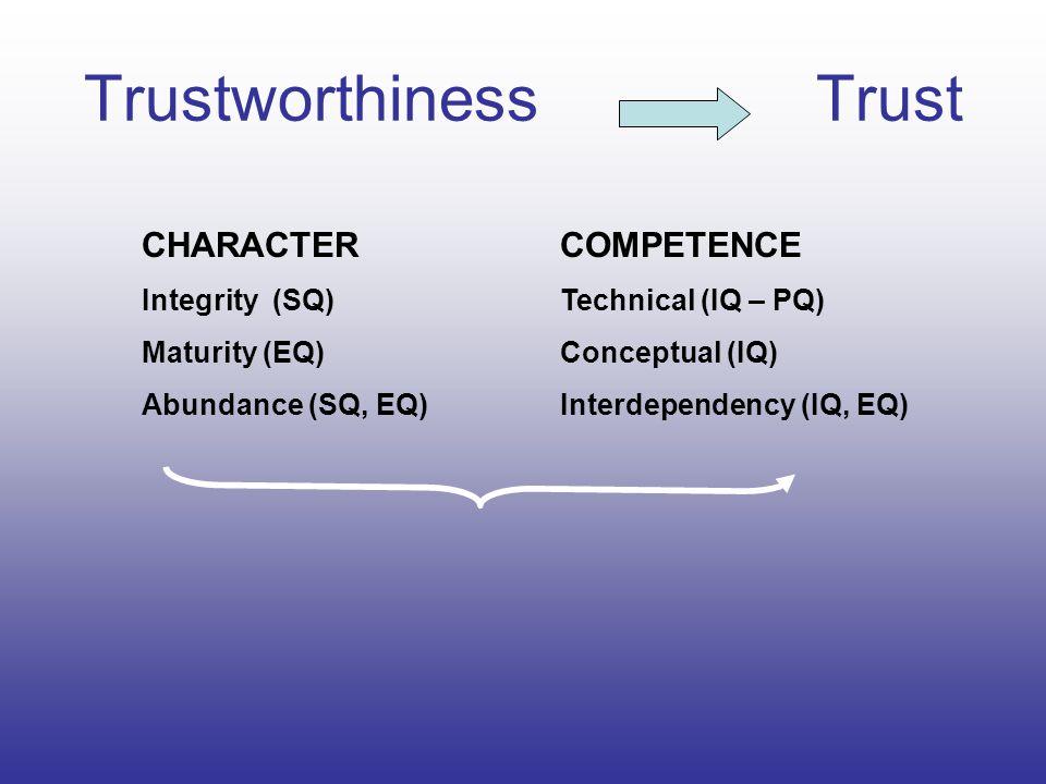 Trustworthiness Trust