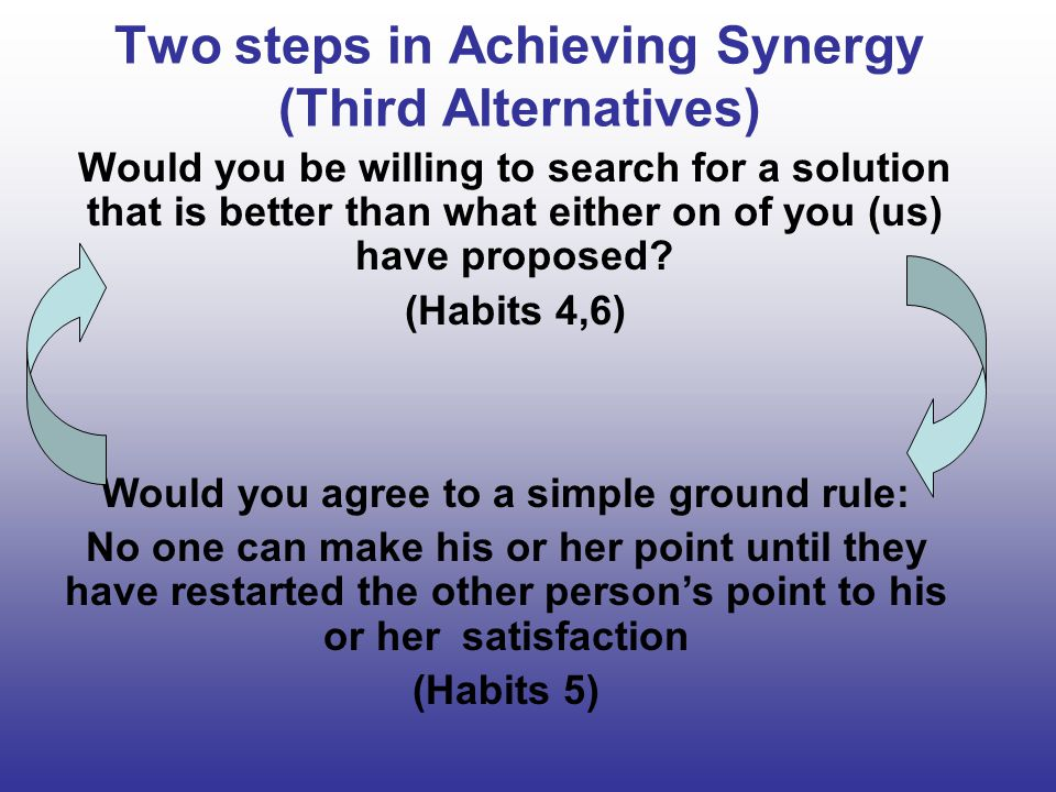 Two steps in Achieving Synergy (Third Alternatives)