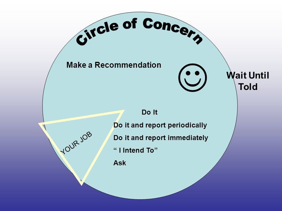  Circle of Concern Wait Until Told Make a Recommendation Do It