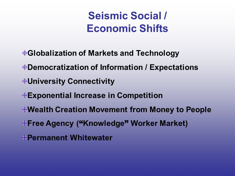 Seismic Social / Economic Shifts