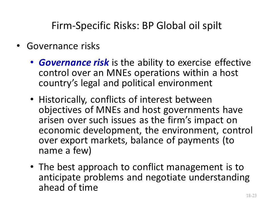 Firm-Specific Risks: BP Global oil spilt