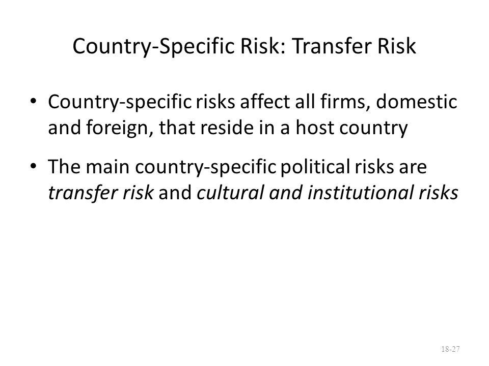 Country-Specific Risk: Transfer Risk