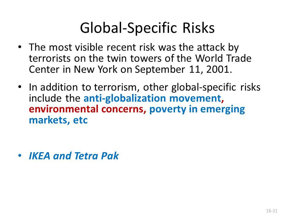 Global-Specific Risks