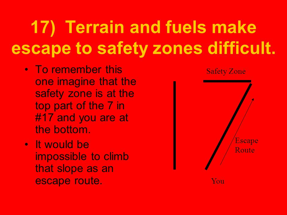 17) Terrain and fuels make escape to safety zones difficult.