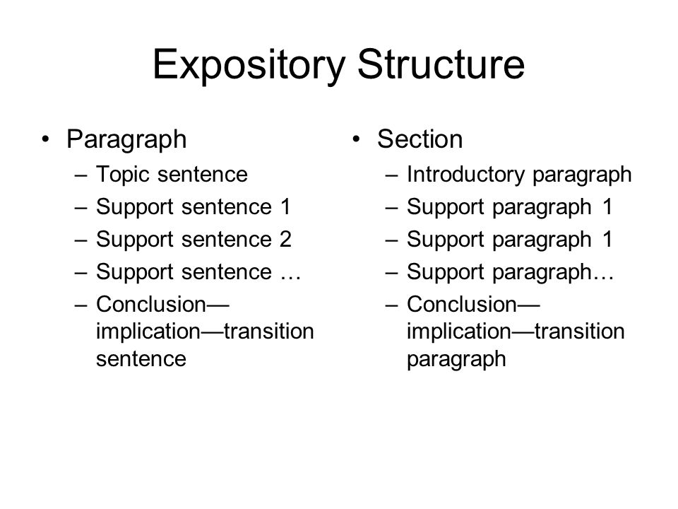 Expository Structure Paragraph Section Topic sentence