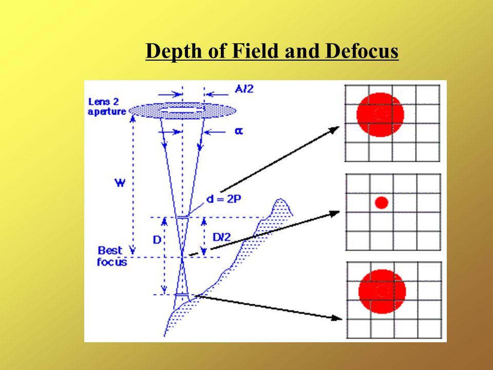 Depth of Field and Defocus