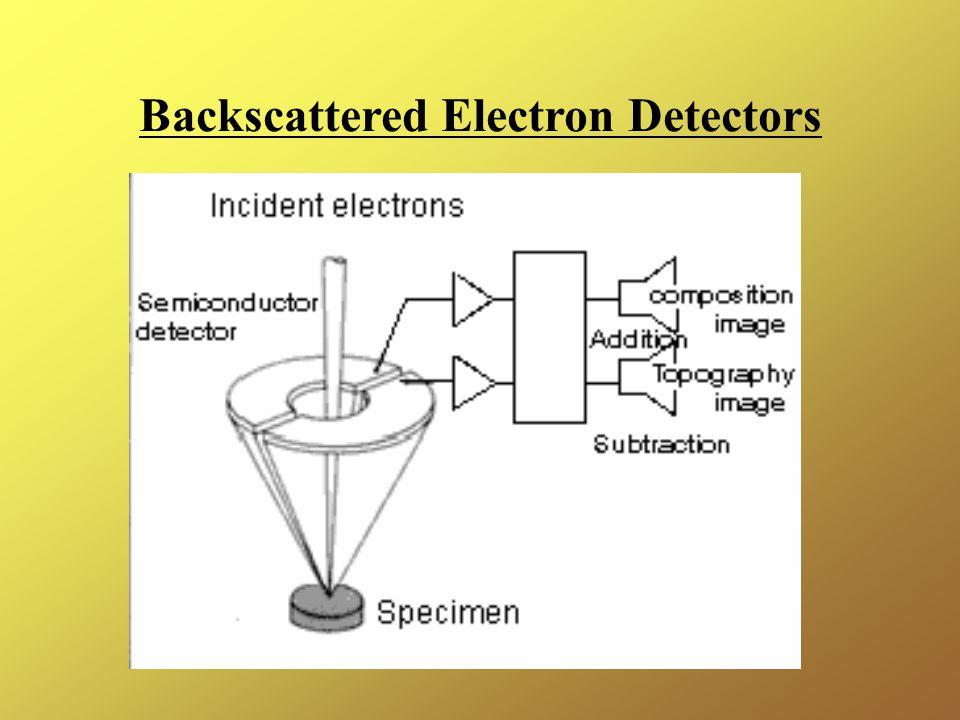 Backscattered Electron Detectors
