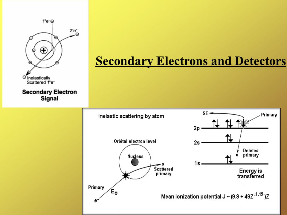 Secondary Electrons and Detectors