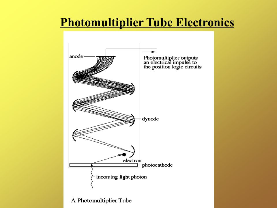 Photomultiplier Tube Electronics