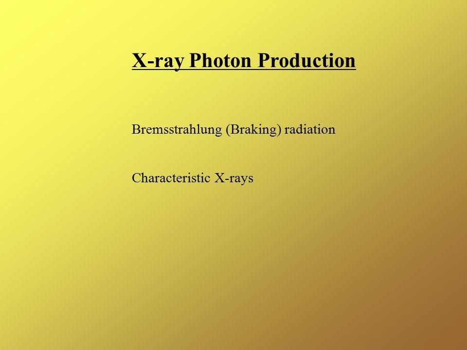 X-ray Photon Production