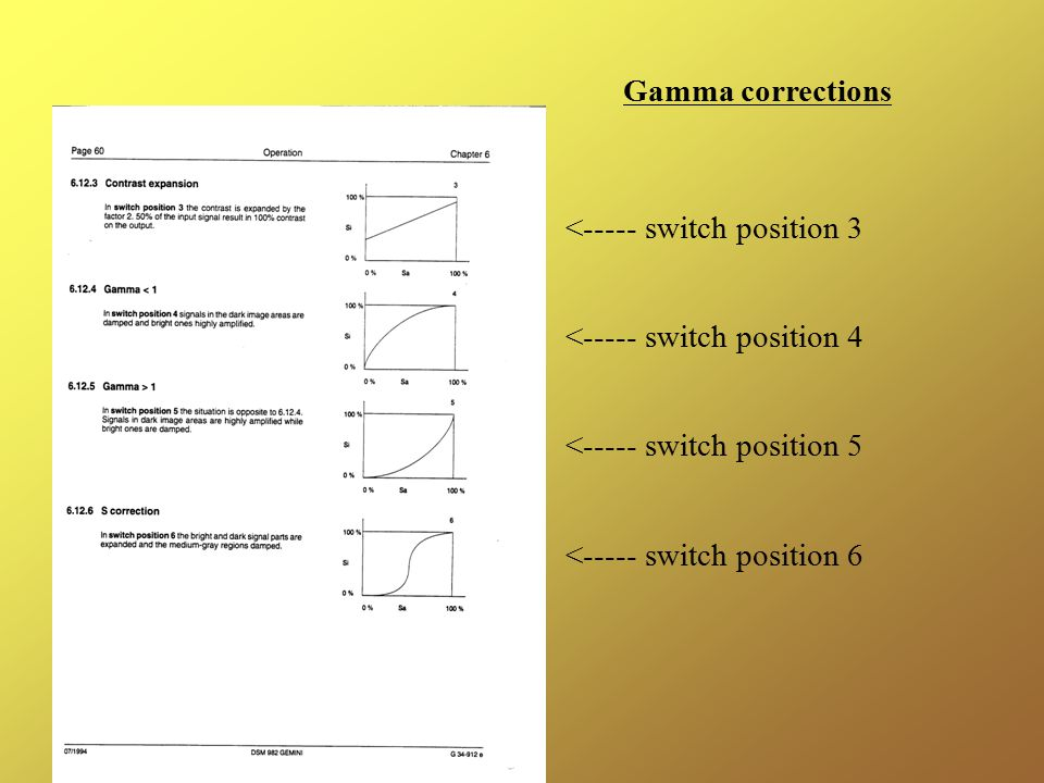 Gamma corrections <----- switch position 3. <----- switch position 4.