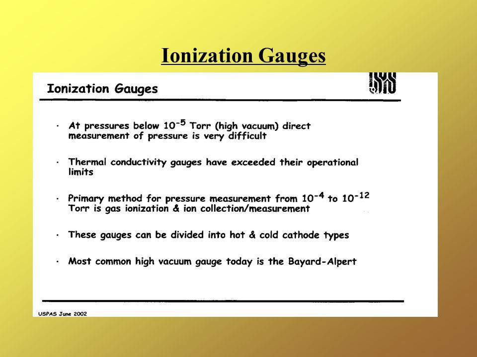 Ionization Gauges